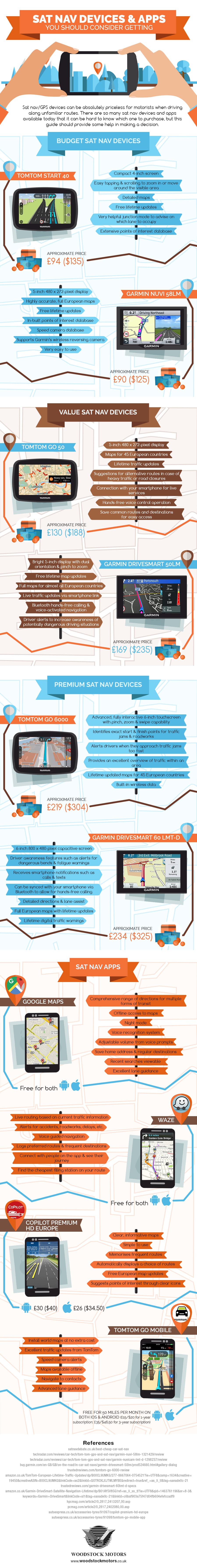Sat-Nav-Devices-guide-Apps-infographic