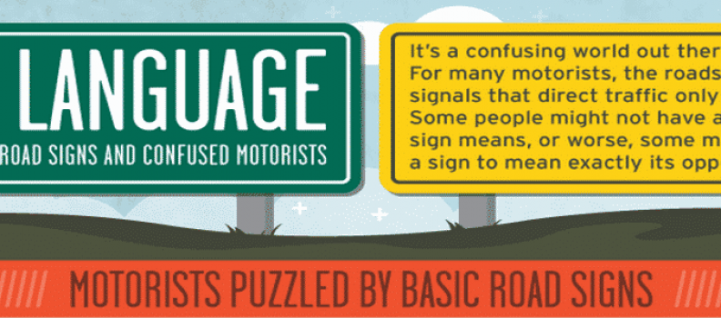 Learner drivers guide on road signs.